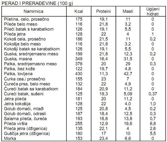 tabela012.jpg