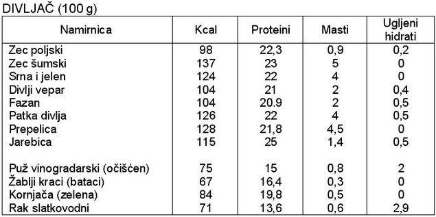 tabela014.jpg