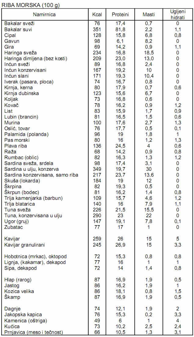 tabela016.jpg